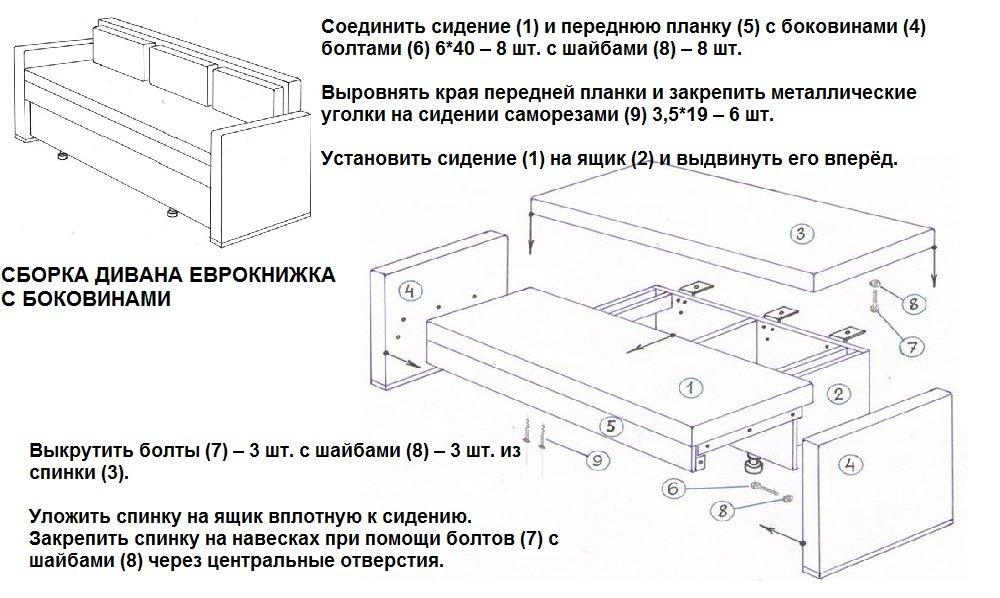 Разбор дивана еврокнижка