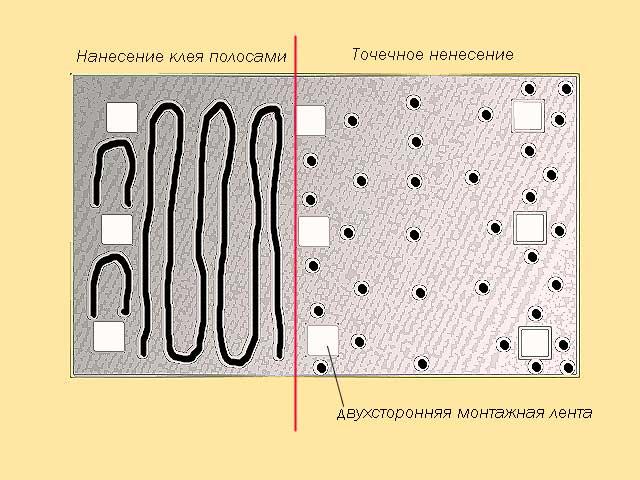 Схема нанесения клея на зеркало