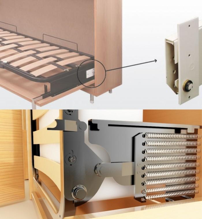 Механизм для кровати с витыми пружинами