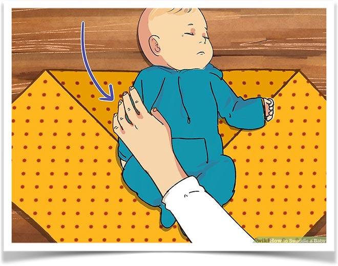 Пеленание ребенка четыре