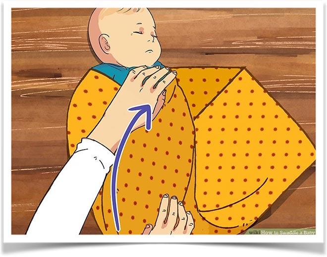 Пеленание ребенка семь