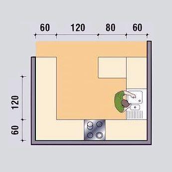 Схема открытой кухни с полуостровом U-образной конфигурации