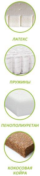 Наполнители для ортопедических матрасов
