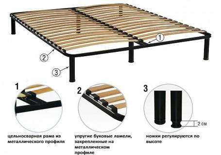 Финальная отделка кровати