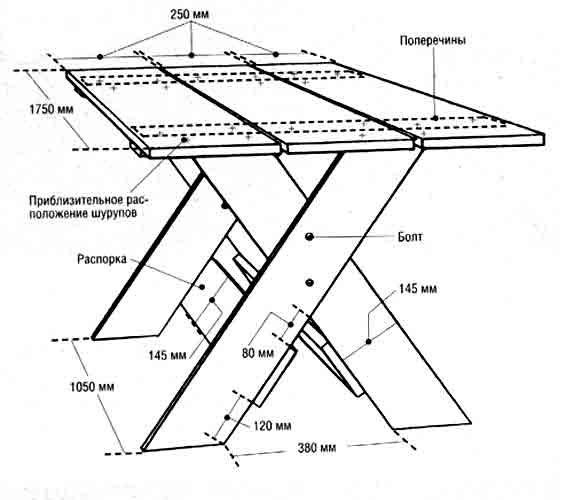 Как сделать стол своими руками: чертежи, процесс изготовления
