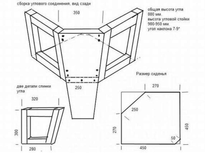 Материалы и инструменты для уголка