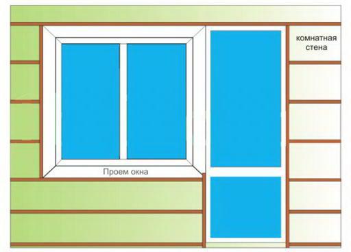 Схема обрешетки балкона