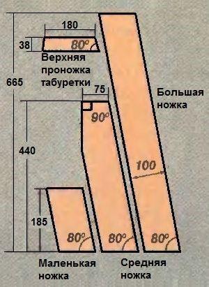 Размеры в миллиметрах