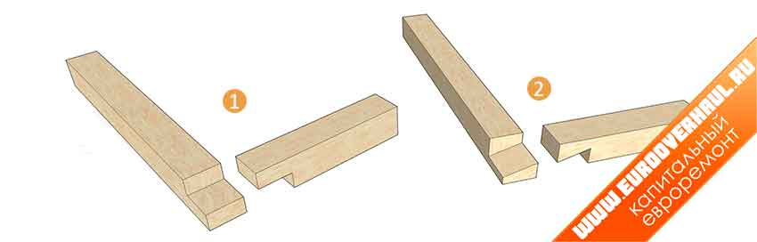 1 — соединение «вполдерева»; 2 — соединение «в лапу».