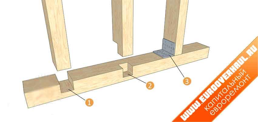 1 — вырубка полная; 2 — вырубка не полная; 3 — стальной уголок.