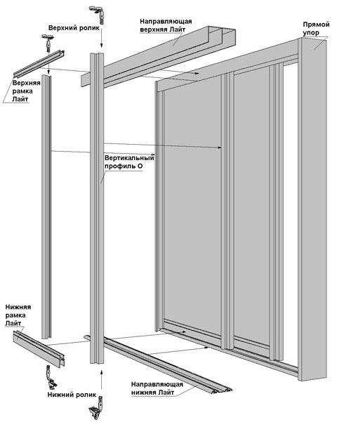 Схема монтажа шкафа купе