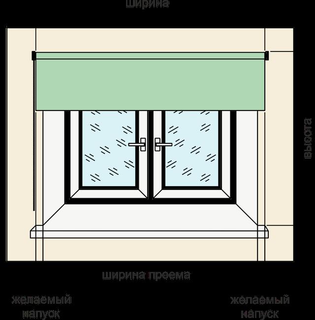 Рулонные шторы на пластиковые окна: как замерить, крепить