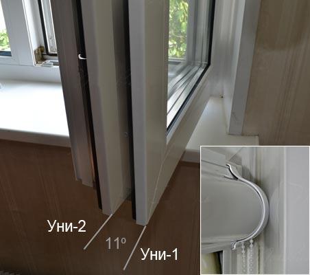 Степень открытия створки окна с установленной системой UNI-1 и UNI-2