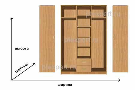 Стандартные размеры шкафов