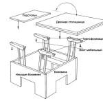 Стол-трансформер схема