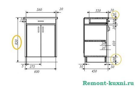 Высота нижних кухонных шкафов