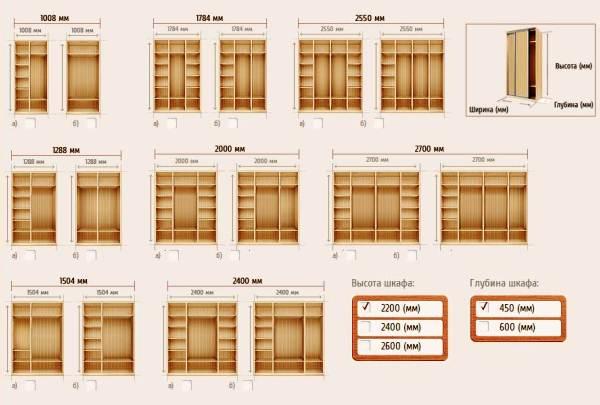 шкафы купе внутреннее наполнение фото с размерами