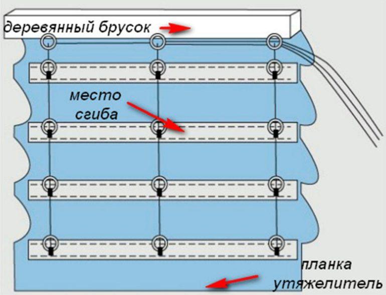 На фото показано как правильно продеть нейлоновые шнуры для подъема штор