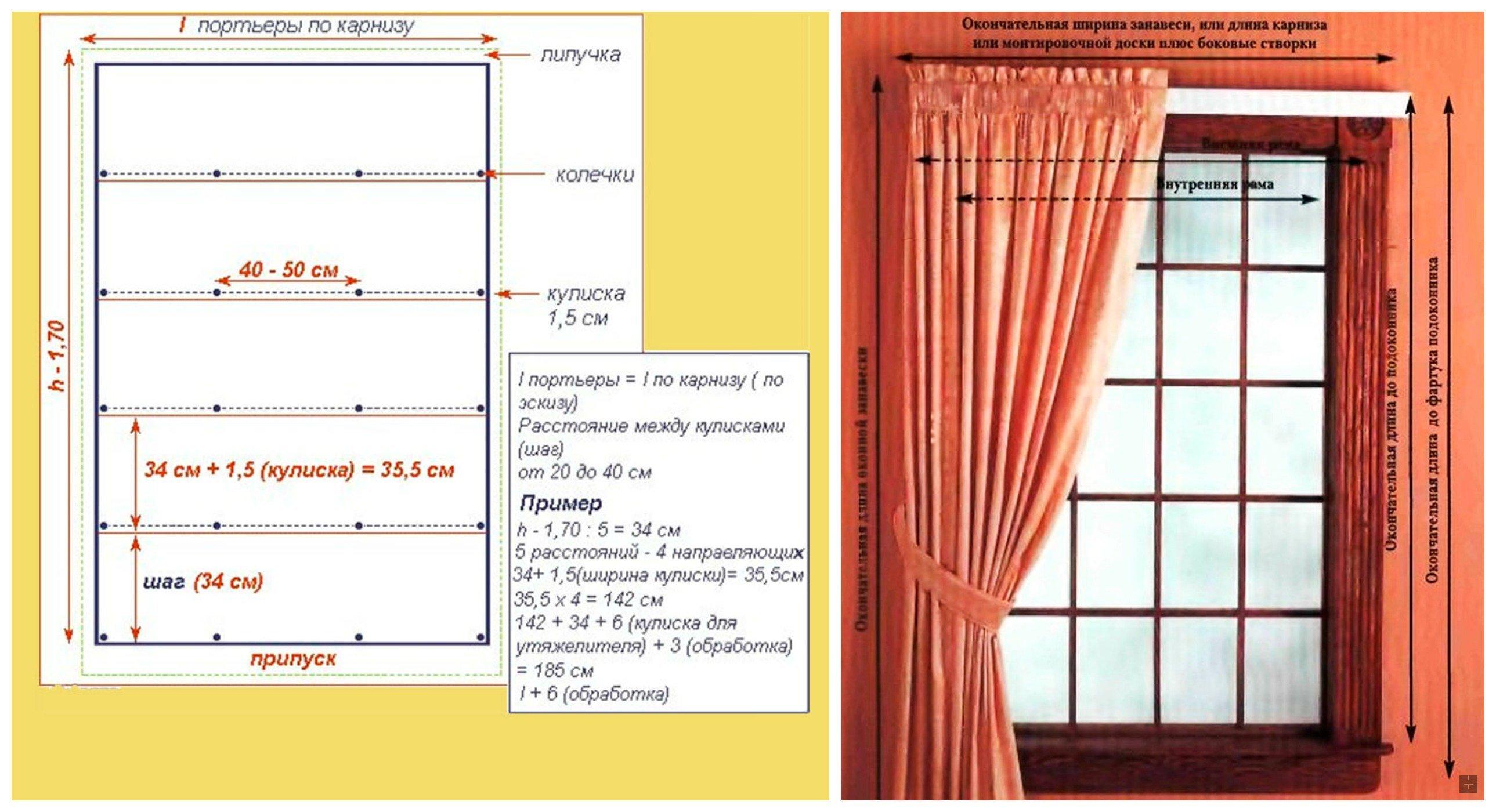 Измерение окна и примерный расчет ткани для римских штор