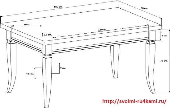 Рисуем макет стола