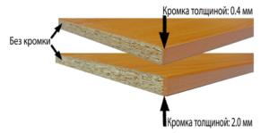 Сравнение толщины кромки