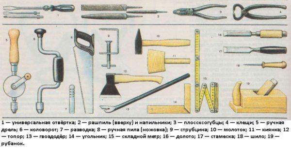 Чтобы собрать шкаф, необходим минимальный набор инструмента.