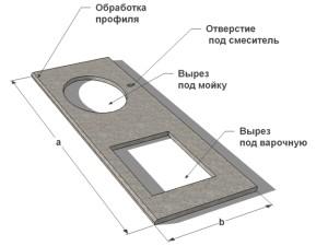 столешницы для кухни из искусственного камня фото