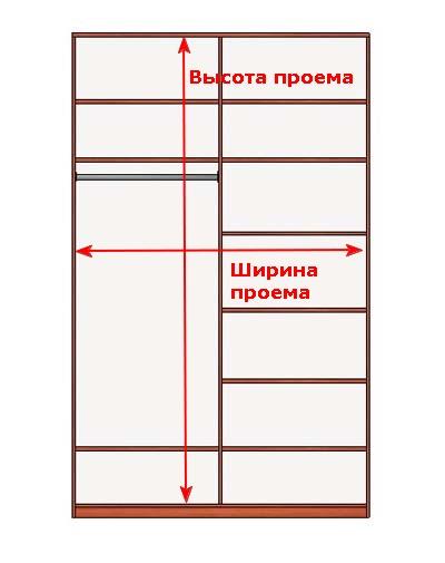 Расчет стоимости шкафа-купе онлайн: калькулятор-конструктор шкафа-купе
