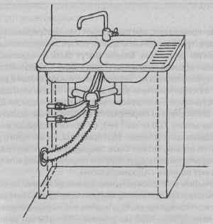 Конфигурация мойки с тумбой и двумя ваннами.