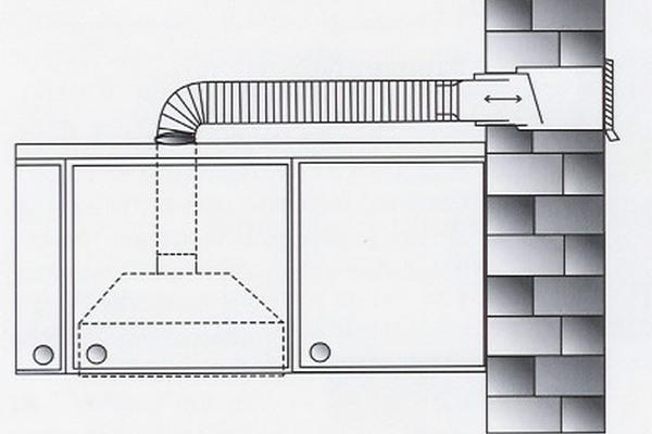 Вывод воздуховода от кухонной вытяжки на улицу