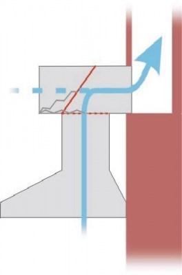 Конструкция возвратного клапана