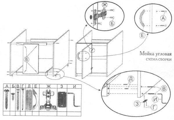 Некоторые изделия подобного типа поставляются в разобранном виде с соответствующей схемой для самостоятельного создания