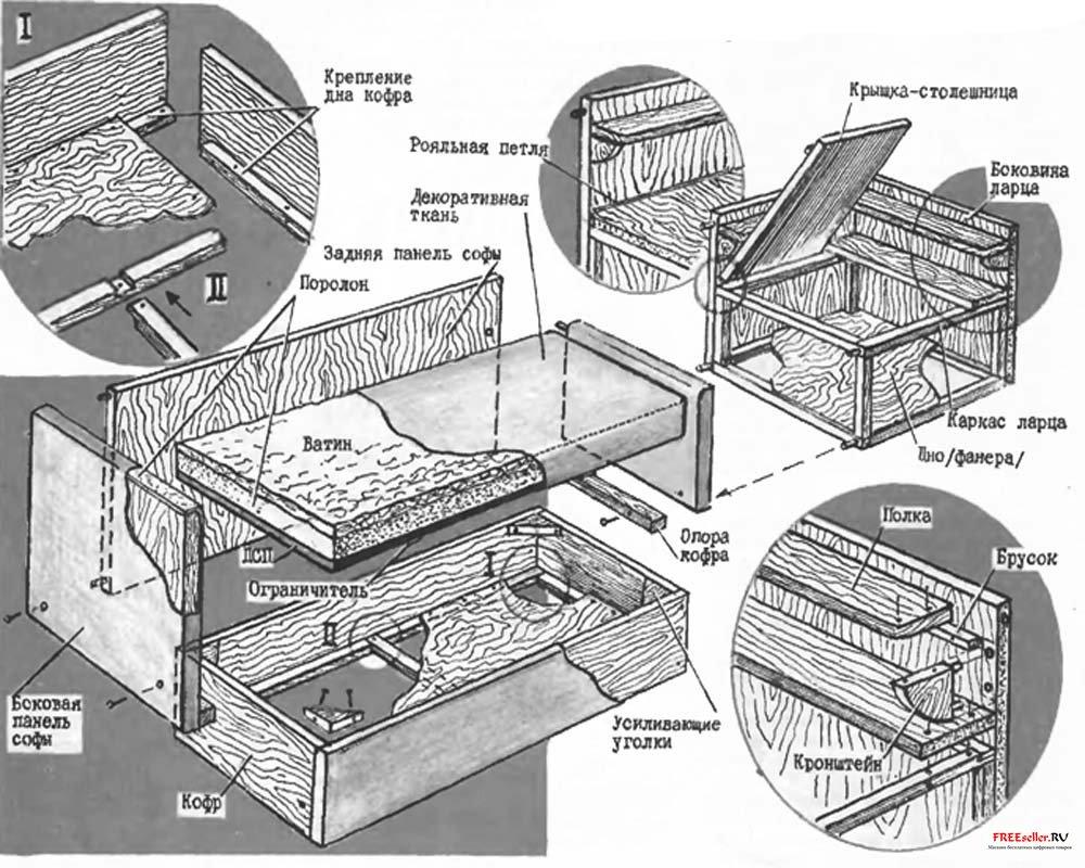 Чертеж для изготовления дивана своими руками