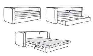 Механизм раскладывания диванов Телескоп