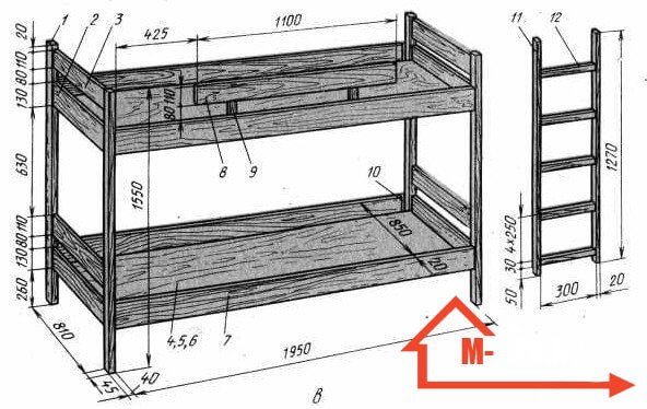 Этапы сборки двухъярусной кровати, схема сборки