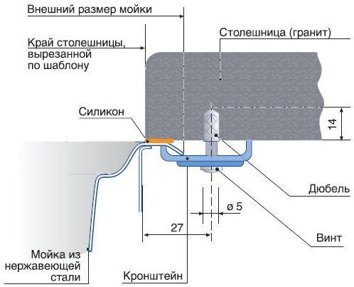Схема подстольной фиксации врезной раковины из нержавейки к гранитной столешнице.