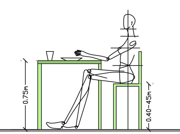 Средняя высота кухонного стола - 75 см