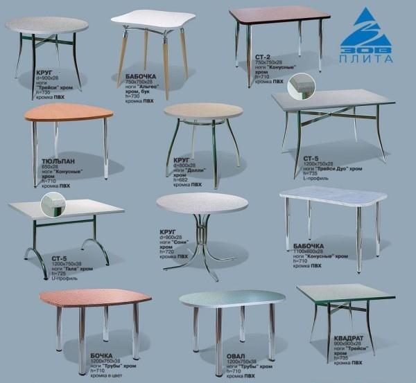 Кухонные столы с размерами