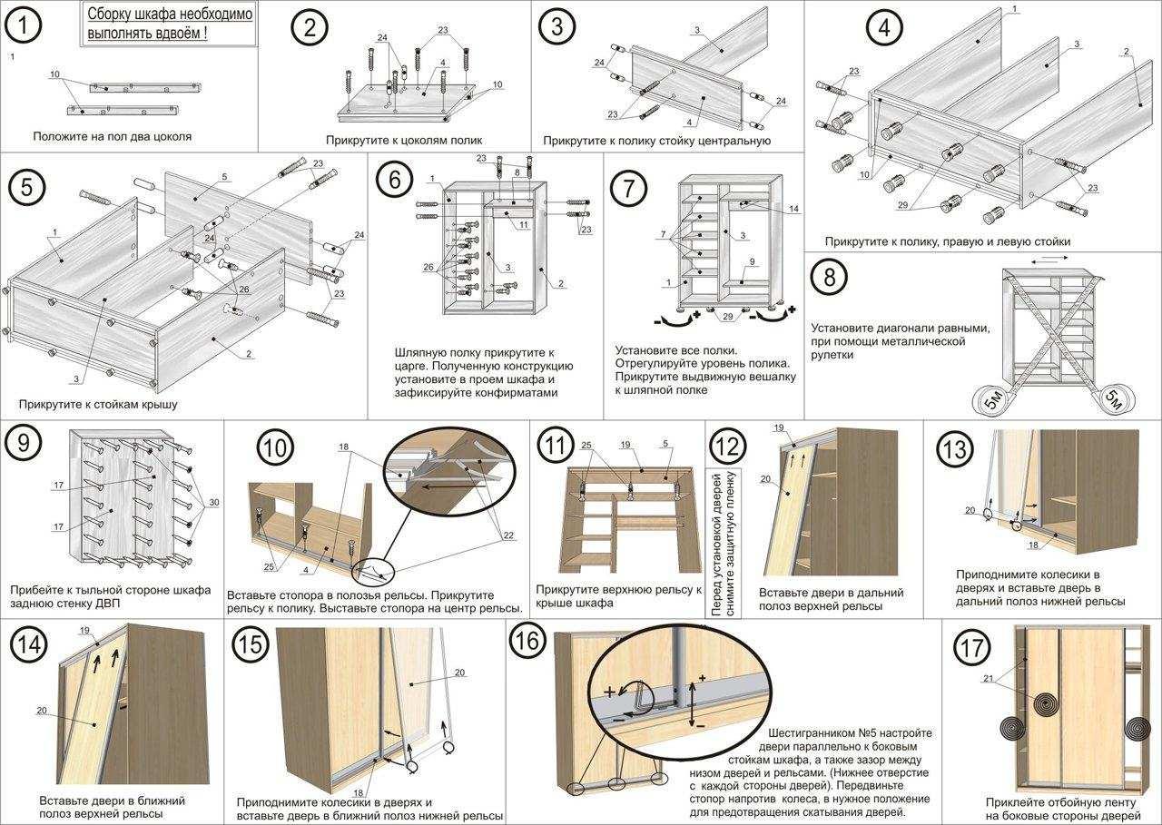 Схема установки шкафа купе