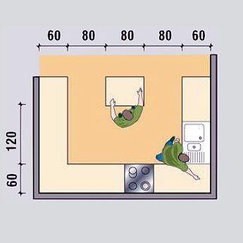 Схема открытой кухни с островом U-образной конфигурации