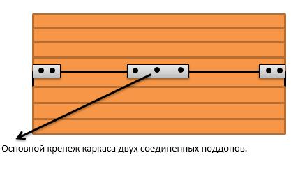 Как сделать диван из поддонов своими руками, пошаговая инструкция, схемы