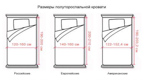 стандартные размеры кровати полуторки