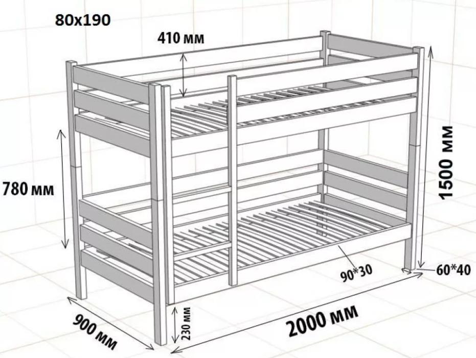 Размеры детской двухъярусной кровати 2000 х 900