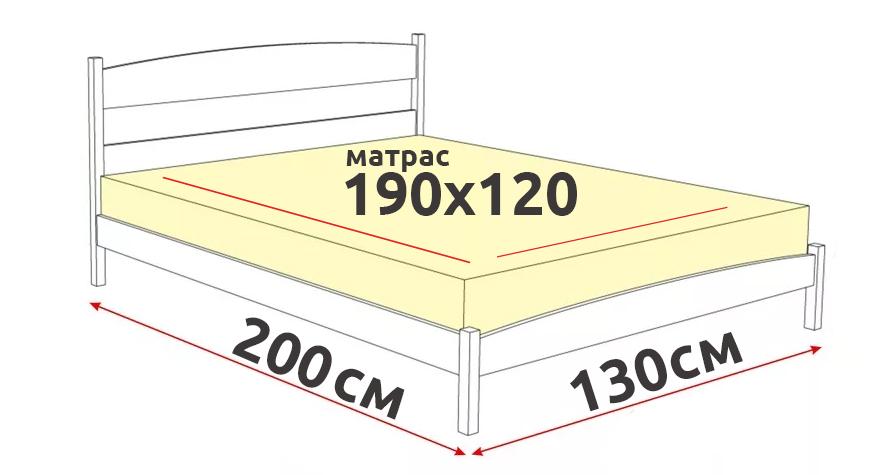 Размеры у матрасов полуторки