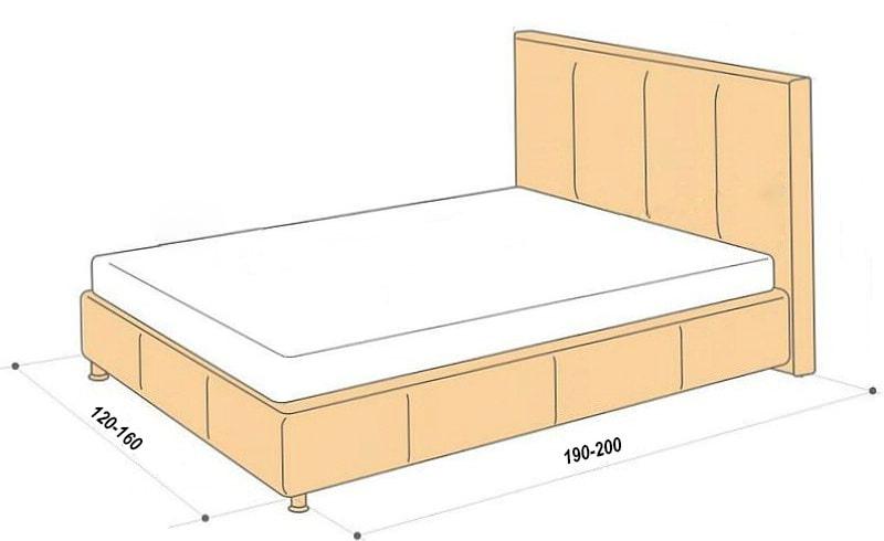 Размеры двуспальной кровати стандарты в России
