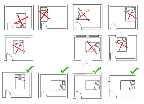 Схема: Как правильно и неправильно располагать кровать в спальне