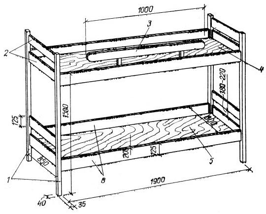 Размеры детской двухъярусной кровати