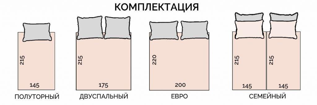 Размеры покрывала на двуспальную кровать.