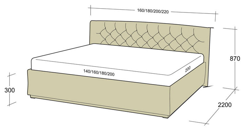 Размер двуспальной кровати Евро