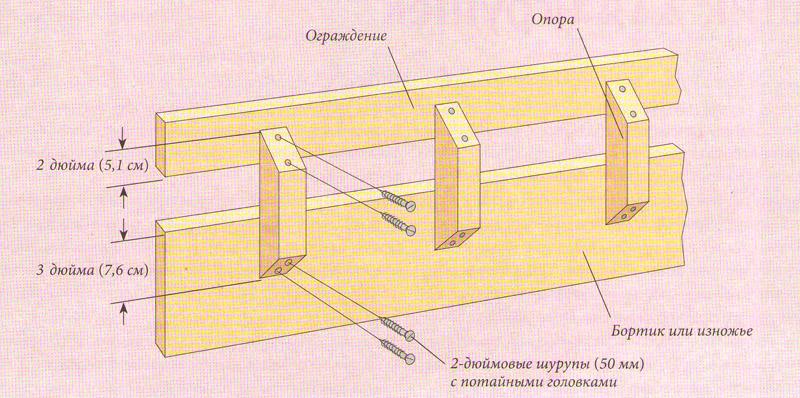 Схема: Бортики для кровати от падений своими руками